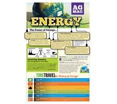 Energy Ag Mag