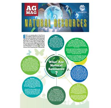 Natural Resources Ag Mag